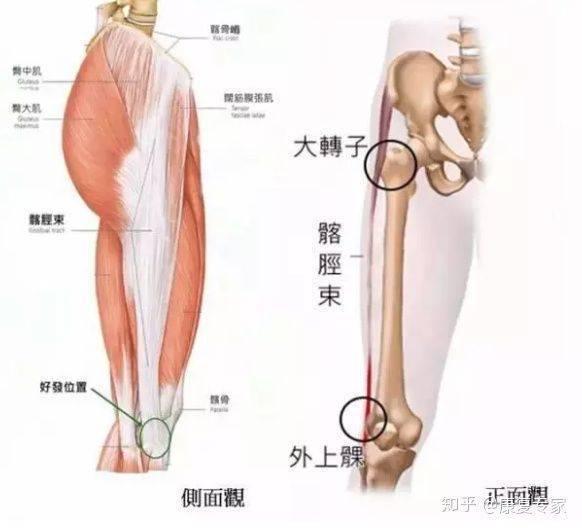 重庆龙脊运动康复中心疼痛康复